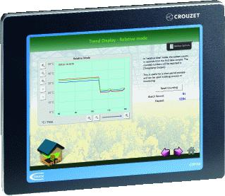 CROUZET CTP110E KIT PERFORM EM4ET